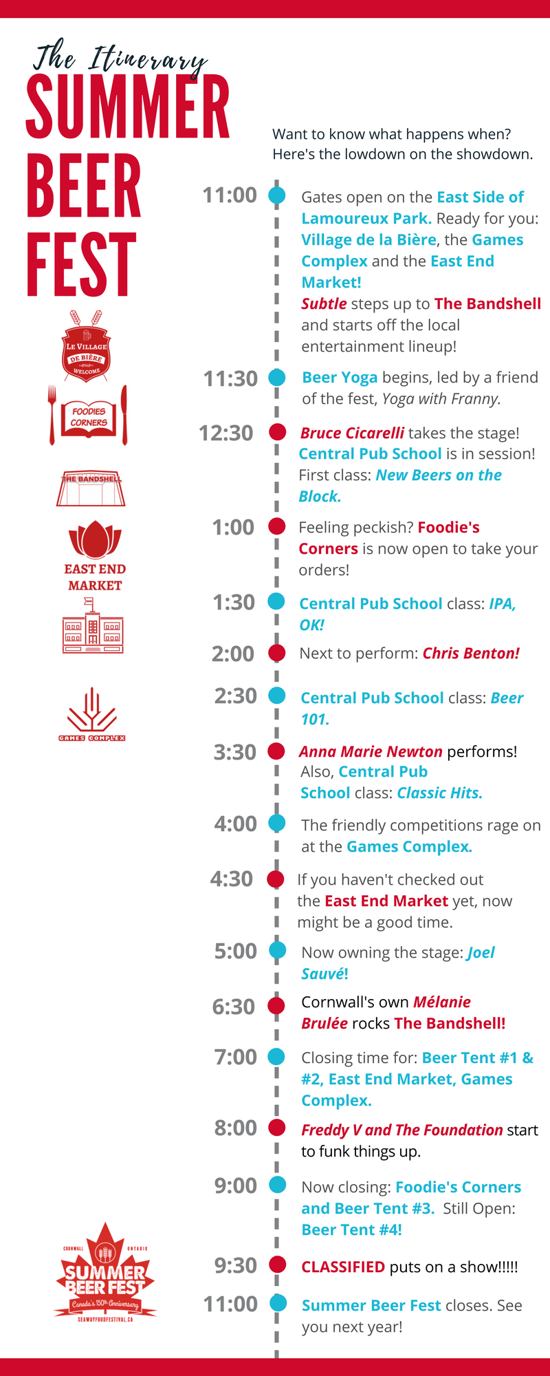 download itinerary